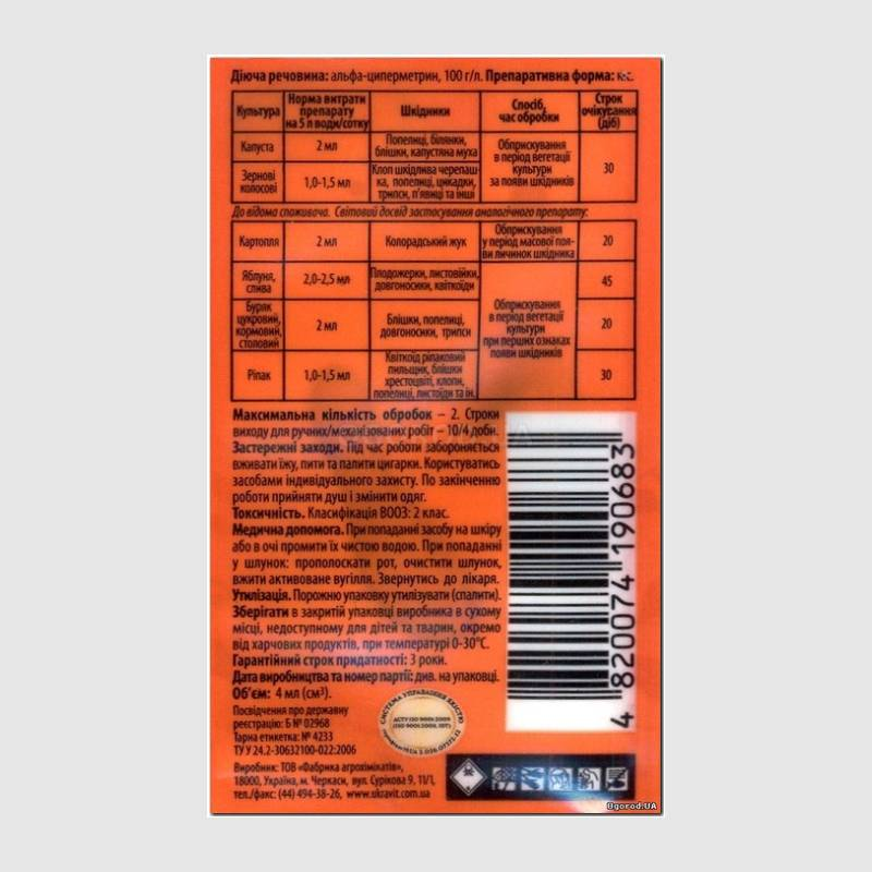 Инсектицид «Фас» - регламент применения