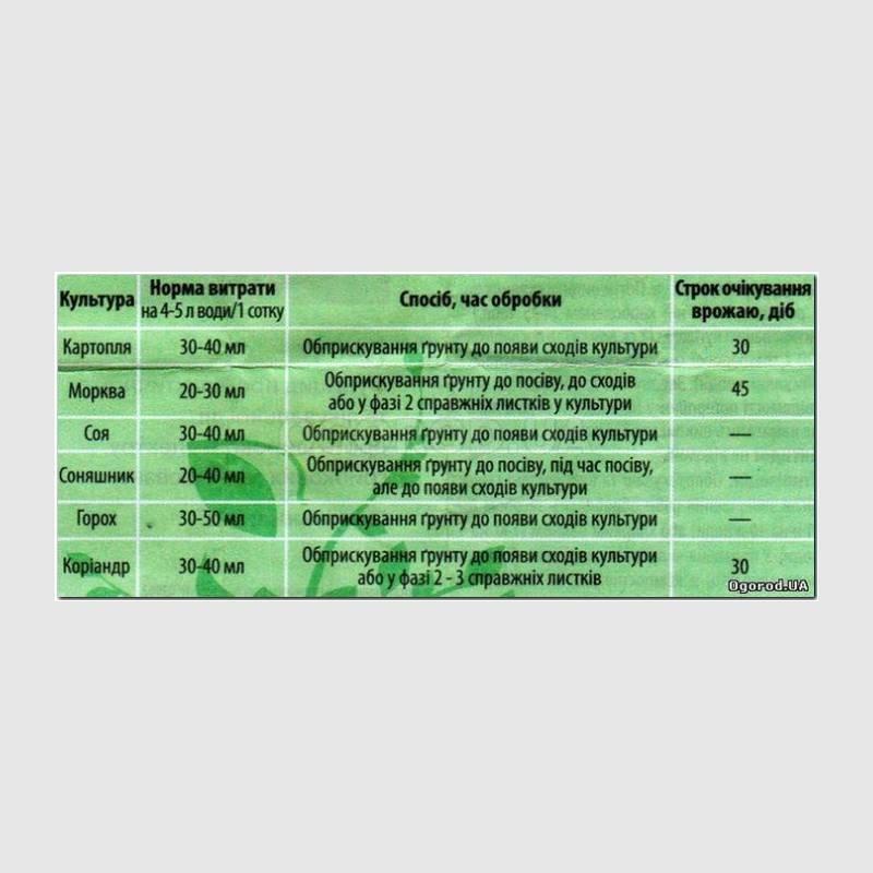 Гербециб Селефит - нормы применения